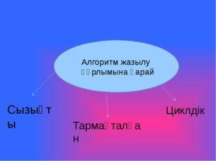 Жеке командалар немесе команда топтары көп рет қайталанатын болса, алгоритм