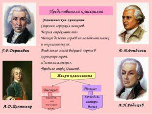 Представители классцизма Д.И.Фонвизин Г.Р.Державин А.Д.Кантемир А.Н.Радищев Э