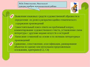 Виды деятельности, выполнения которых требует экзаменационная работа Выявлени
