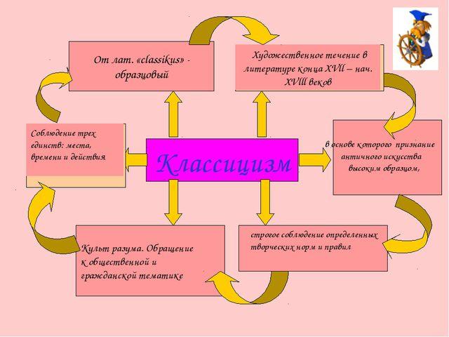 Классицизм От лат. «classikus» - образцовый Культ разума. Обращение к обществ...
