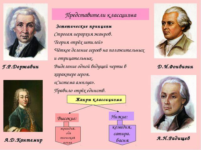 Представители классцизма Д.И.Фонвизин Г.Р.Державин А.Д.Кантемир А.Н.Радищев Э...