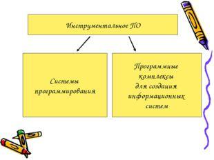 Инструментальное ПО Системы программирования Программные комплексы для создан