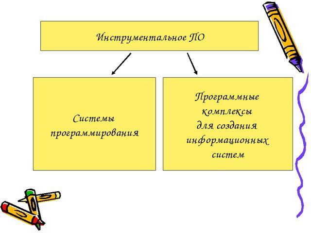 Инструментальное ПО Системы программирования Программные комплексы для создан...