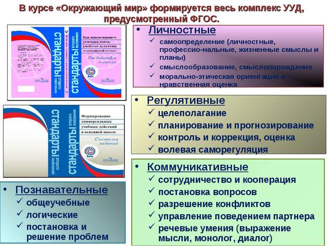 Коммуникативные сотрудничество и кооперация постановка вопросов разрешение ко...