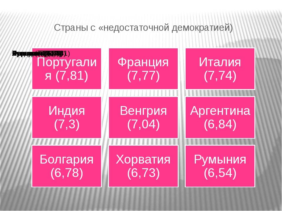 Страны с «недостаточной демократией)