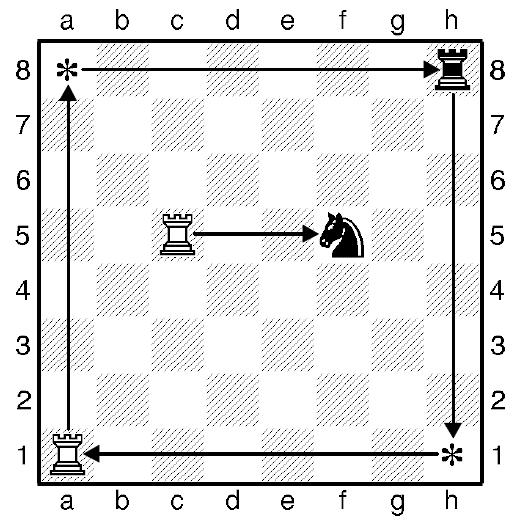 Шахматная ладья - взятие