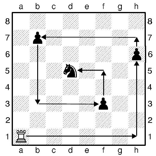 Шахматная ладья - игра