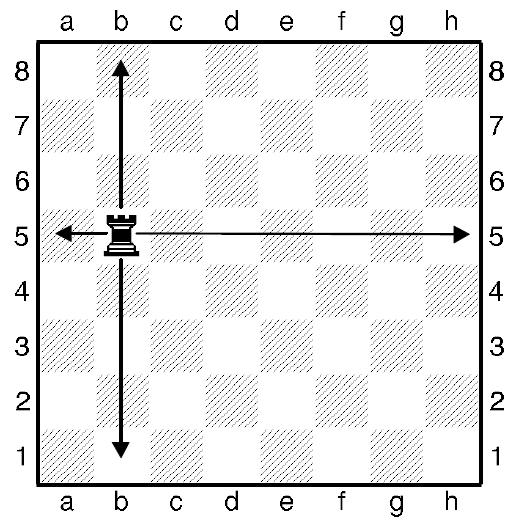 Шахматная ладья - ход