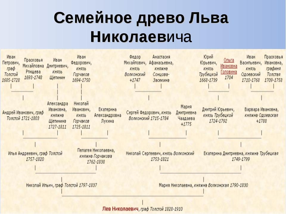 Семейное древо Льва Николаевича