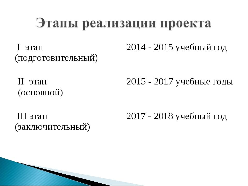 I этап (подготовительный) 2014 - 2015 учебный год II этап (основной) 2015...