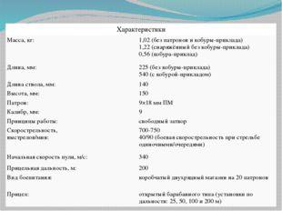 Характеристики Масса, кг: 1,02 (без патронов и кобуры-приклада) 1,22 (снаряжё
