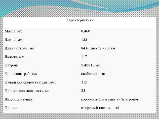 Характеристики Масса, кг: 0,460 Длина, мм: 155 Длинаствола, мм: 84,6; шесть...