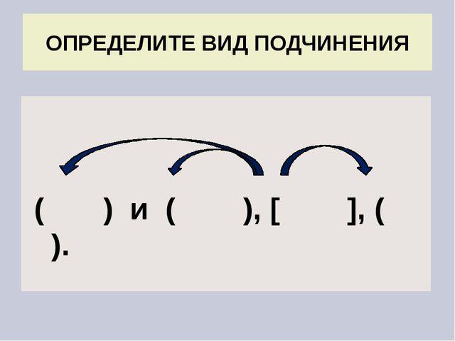 ( ) и ( ), [ ], ( ). ОПРЕДЕЛИТЕ ВИД ПОДЧИНЕНИЯ