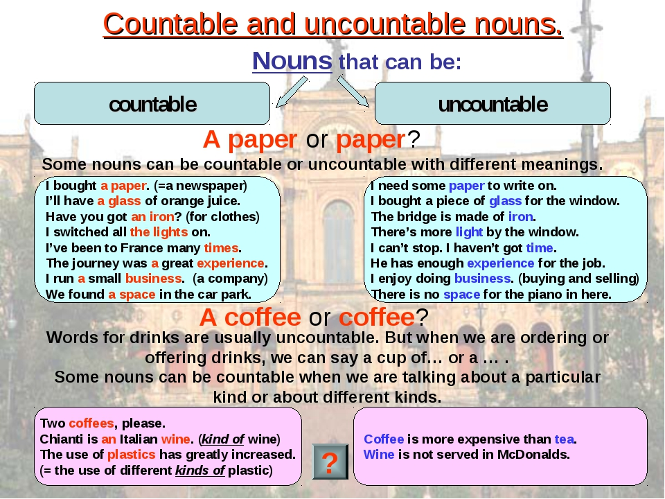 Countable and uncountable nouns. Nouns that can be: A paper or paper? I bough...