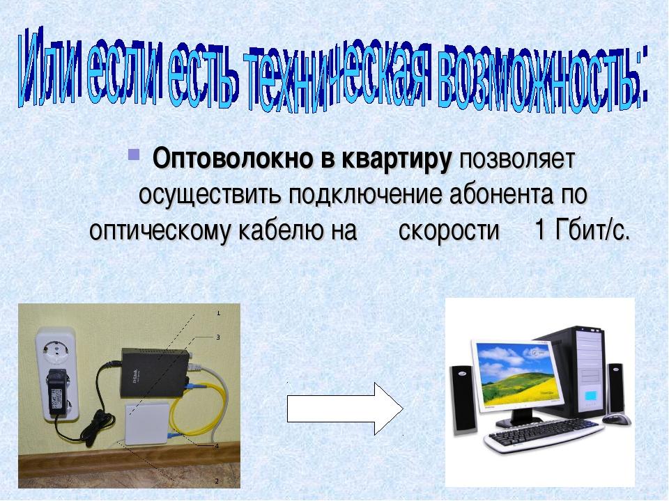Оптоволокно в квартирупозволяет осуществить подключение абонента по оптическ...
