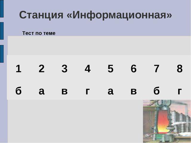 Станция «Информационная» Тест по теме 12345678  12345678...