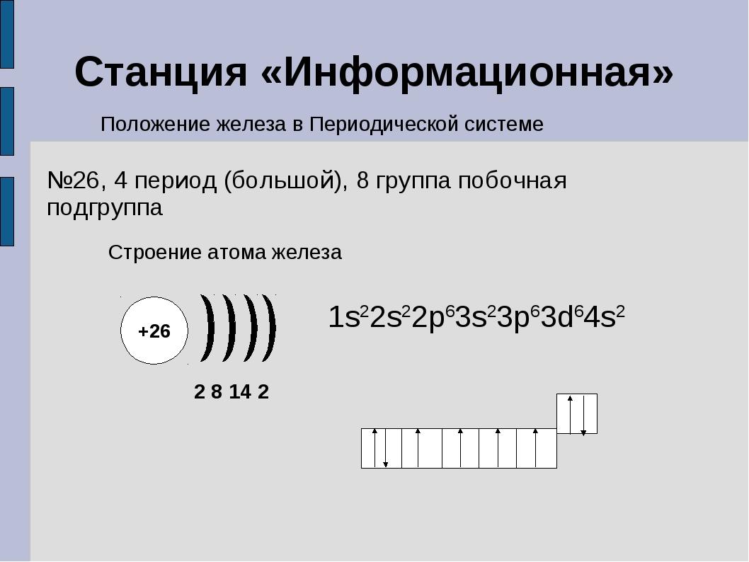 Станция «Информационная» Строение атома железа Положение железа в Периодическ...
