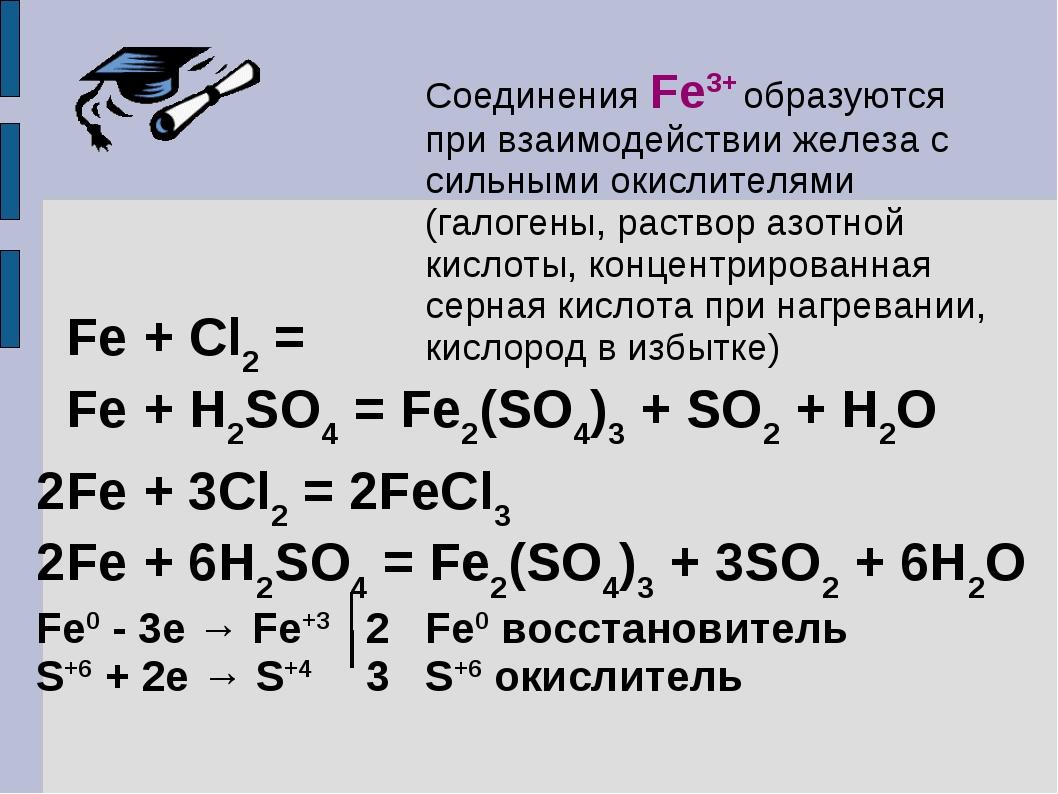 Соединения Fe3+ образуются при взаимодействии железа с сильными окислителями...