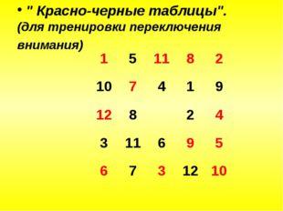 """"""" Красно-черные таблицы"""". (для тренировки переключения внимания) 151182"""