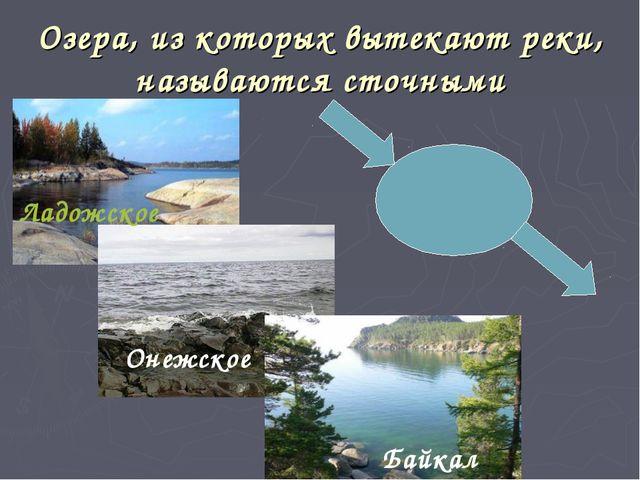 Озера, из которых вытекают реки, называются сточными Ладожское Онежское Байкал