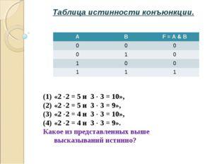 Таблица истинности конъюнкции. «2 2 = 5 и 3  3 = 10», «2 2 = 5 и 3  3 = 9