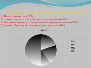 4) Факторы, оказывающие влияние на здоровье человека А) Наследственность (≈ 2