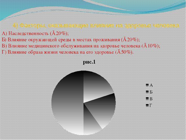 4) Факторы, оказывающие влияние на здоровье человека А) Наследственность (≈ 2...