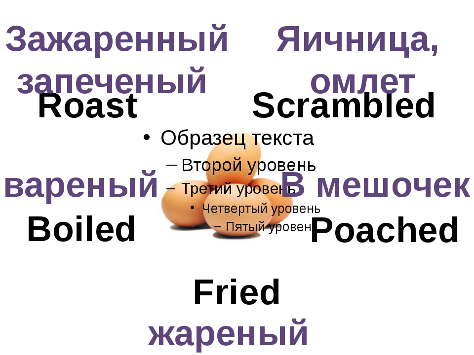 Scrambled Poached Roast Boiled Fried Зажаренный запеченый Яичница, омлет В м...