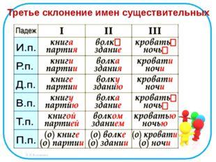 Третье склонение имен существительных Н.Н.Коломина