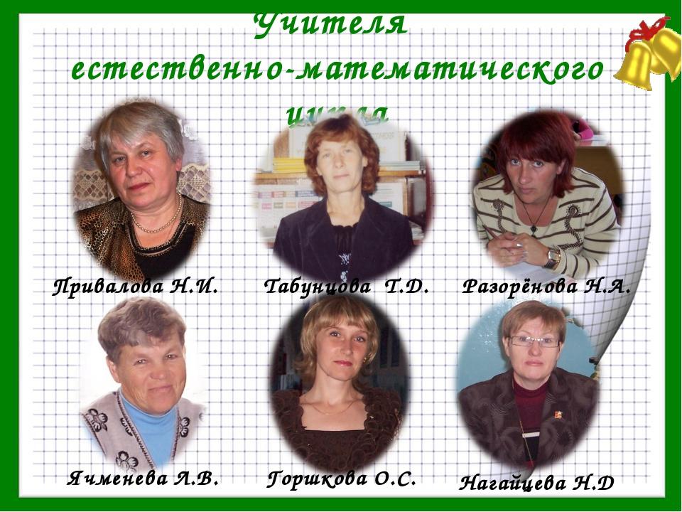Учителя естественно-математического цикла Разорёнова Н.А. Горшкова О.С. Нагай...