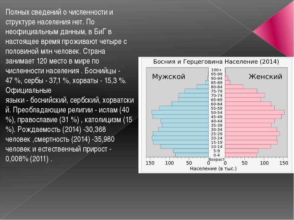 Полных сведений о численности и структуре населения нет. По неофициальным дан...