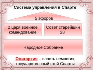 5 эфоров 2 царя военное командование Совет старейшин 28 Народное Собрание Оли
