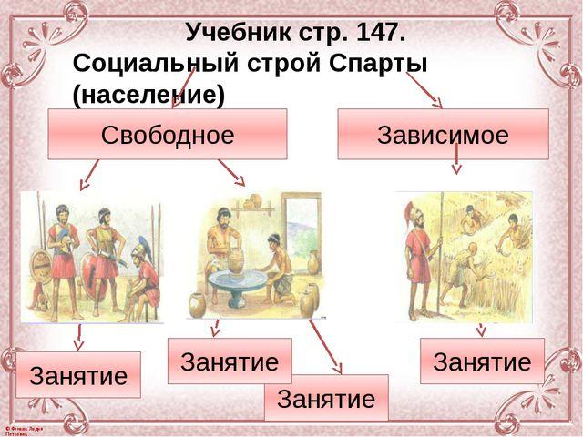 Учебник стр. 147. Социальный строй Спарты (население) Свободное Зависимое Зан...