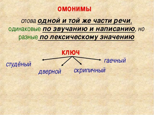 омонимы слова одной и той же части речи, одинаковые по звучанию и написанию,...