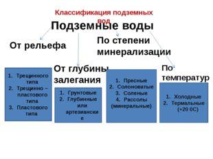 Домашнее задание: § 33 Повторить § 27-34