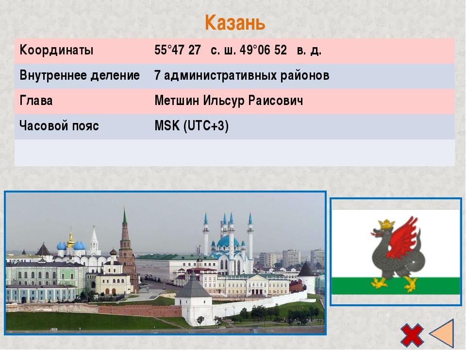 Вопросы 1 2 3 4 5 67836 км² 1920 г. MSK (UTC+3) д. Верхний Сардек Балтасинск...