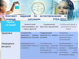 Контекст заданий по естествознанию в разрезе ситуации. PISA-2012  Группы си