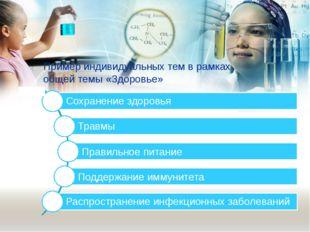 Пример индивидуальных тем в рамках общей темы «Здоровье»