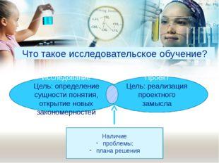 Что такое исследовательское обучение? Исследование Цель: определение сущности