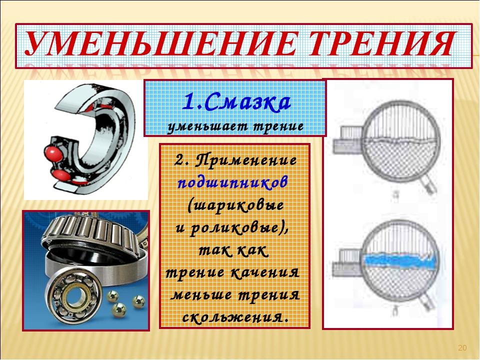 * Смазка уменьшает трение 2. Применение подшипников (шариковые и роликовые),...