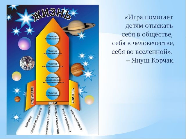 «Игра помогает детям отыскать себя в обществе, себя в человечестве, себя во в...