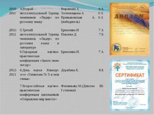 2010-2011 4.Второй интеллектуальный Турнир чемпионов «Лидер» по русскому язык