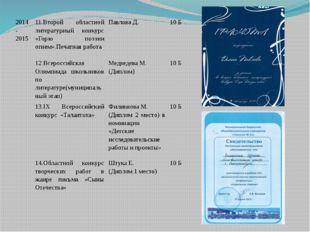 2014-2015 11.Второй областной литературный конкурс «Горю поэзии огнем».Печатн