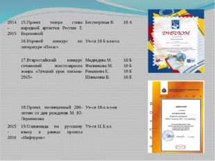 2014-2015 15.Проект театра слова народной артистки России Т. Ворониной Бессме