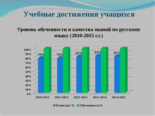 Учебные достижения учащихся Уровень обученности и качества знаний по русскому...
