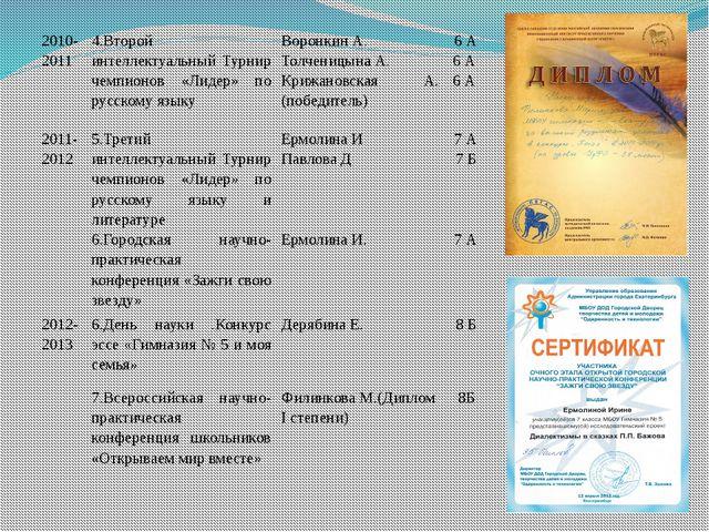 2010-2011 4.Второй интеллектуальный Турнир чемпионов «Лидер» по русскому язык...