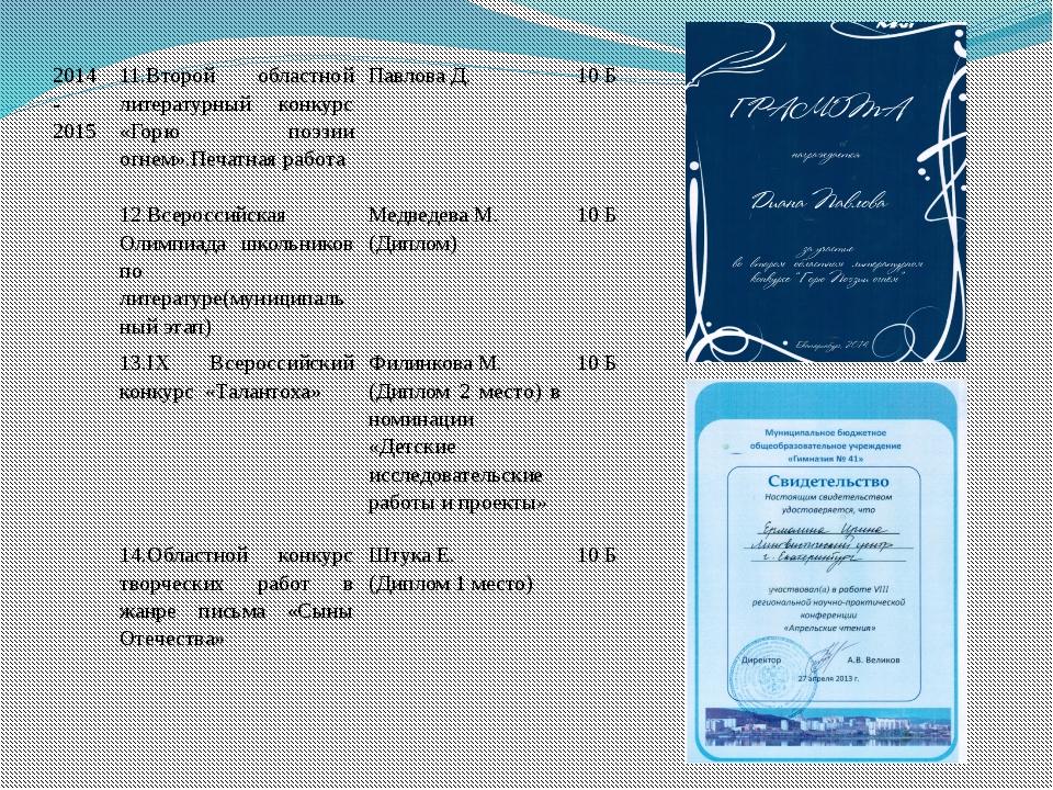 2014-2015 11.Второй областной литературный конкурс «Горю поэзии огнем».Печатн...