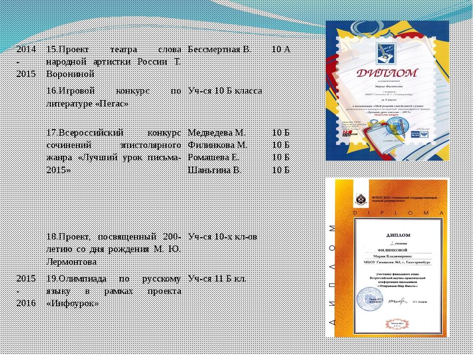 2014-2015 15.Проект театра слова народной артистки России Т. Ворониной Бессме...