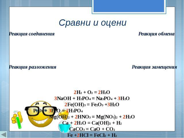 Сравни и оцени 2H2 + O2 = 2H2O 3NaOH + H3PO4 = Na3PO4 + 3H2O 2Fe(OH)3 = Fe2O...