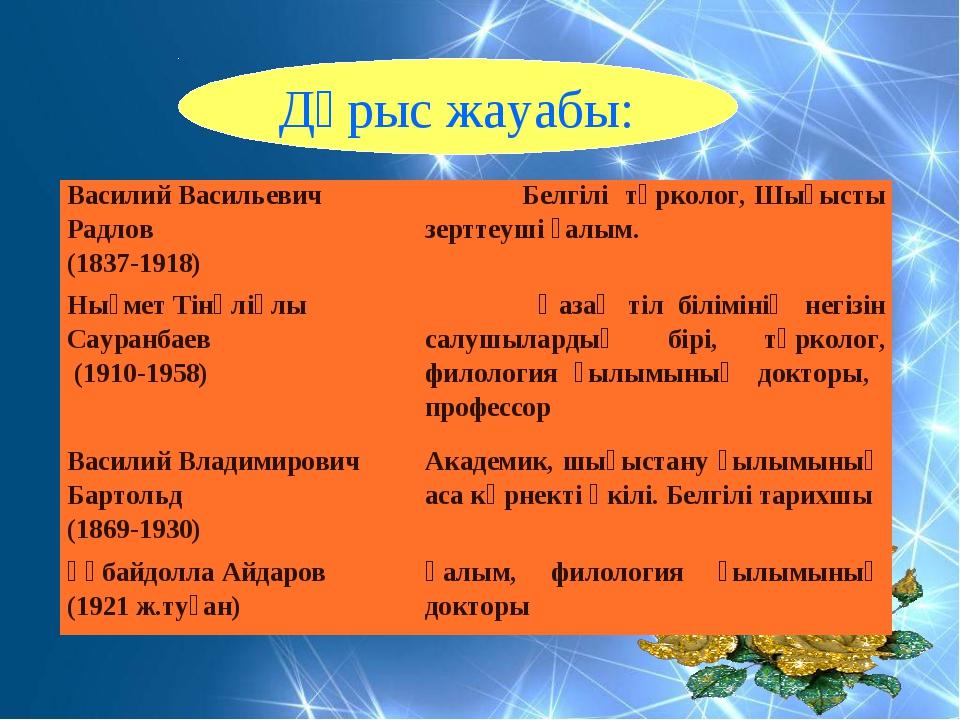 Дұрыс жауабы: Василий Васильевич Радлов (1837-1918)  Белгілі түрколог, Шығыс...